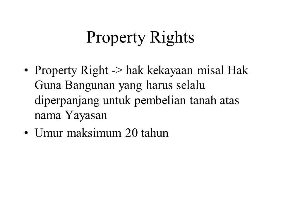 Property Rights Property Right -> hak kekayaan misal Hak Guna Bangunan yang harus selalu diperpanjang untuk pembelian tanah atas nama Yayasan Umur mak