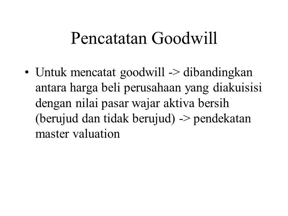 Pencatatan Goodwill Untuk mencatat goodwill -> dibandingkan antara harga beli perusahaan yang diakuisisi dengan nilai pasar wajar aktiva bersih (beruj