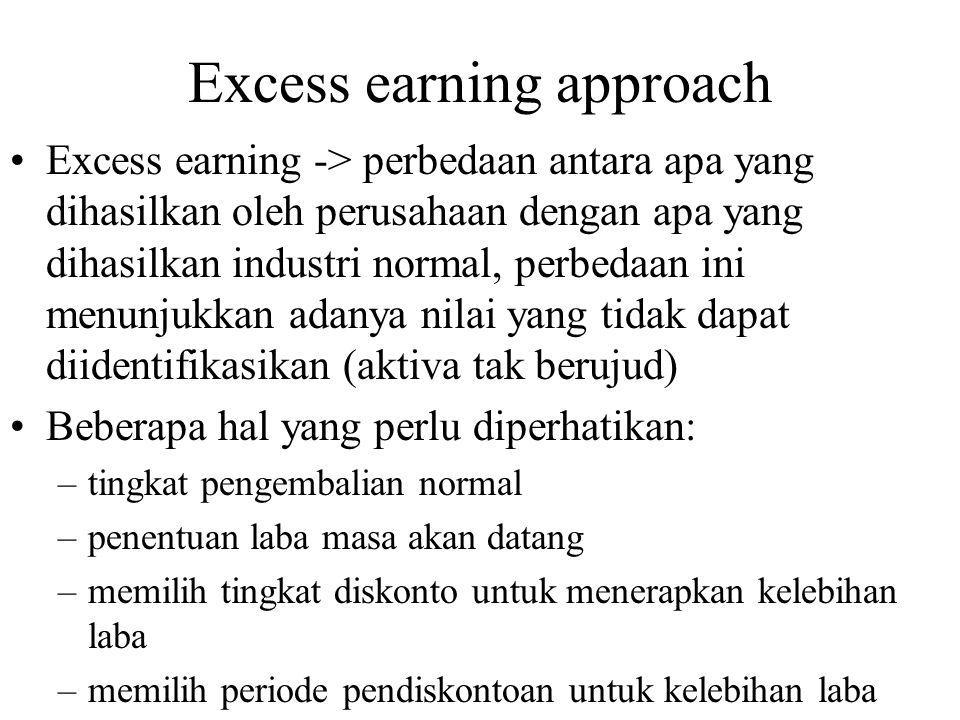 Excess earning approach Excess earning -> perbedaan antara apa yang dihasilkan oleh perusahaan dengan apa yang dihasilkan industri normal, perbedaan i