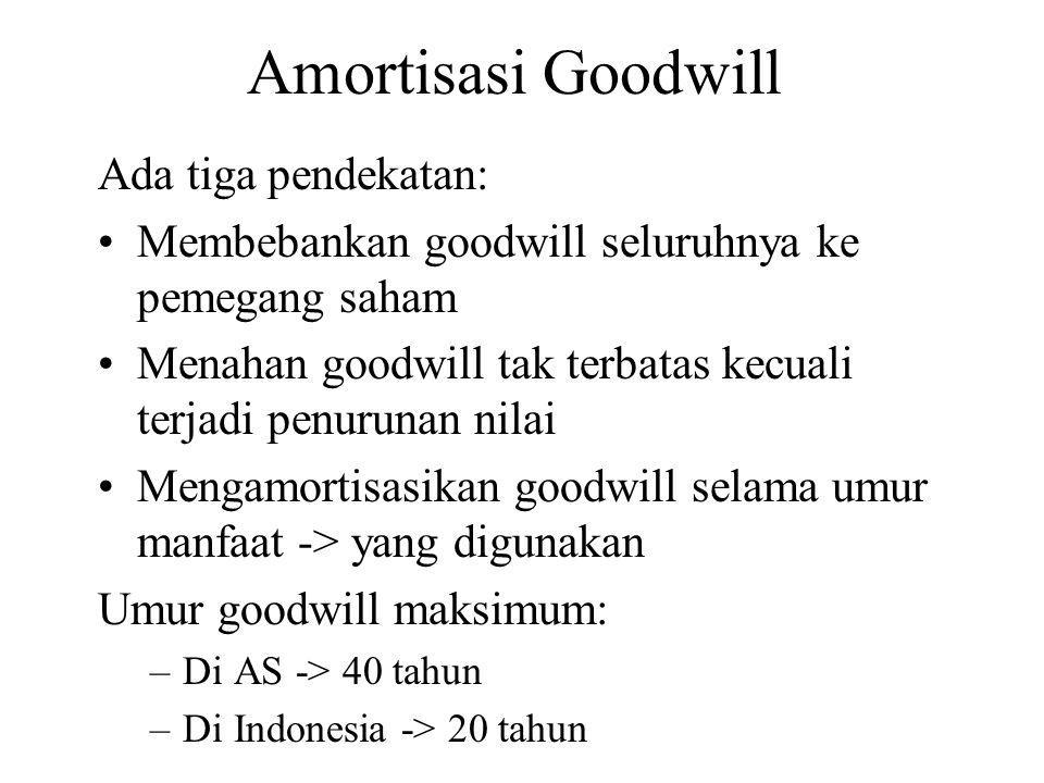 Amortisasi Goodwill Ada tiga pendekatan: Membebankan goodwill seluruhnya ke pemegang saham Menahan goodwill tak terbatas kecuali terjadi penurunan nil