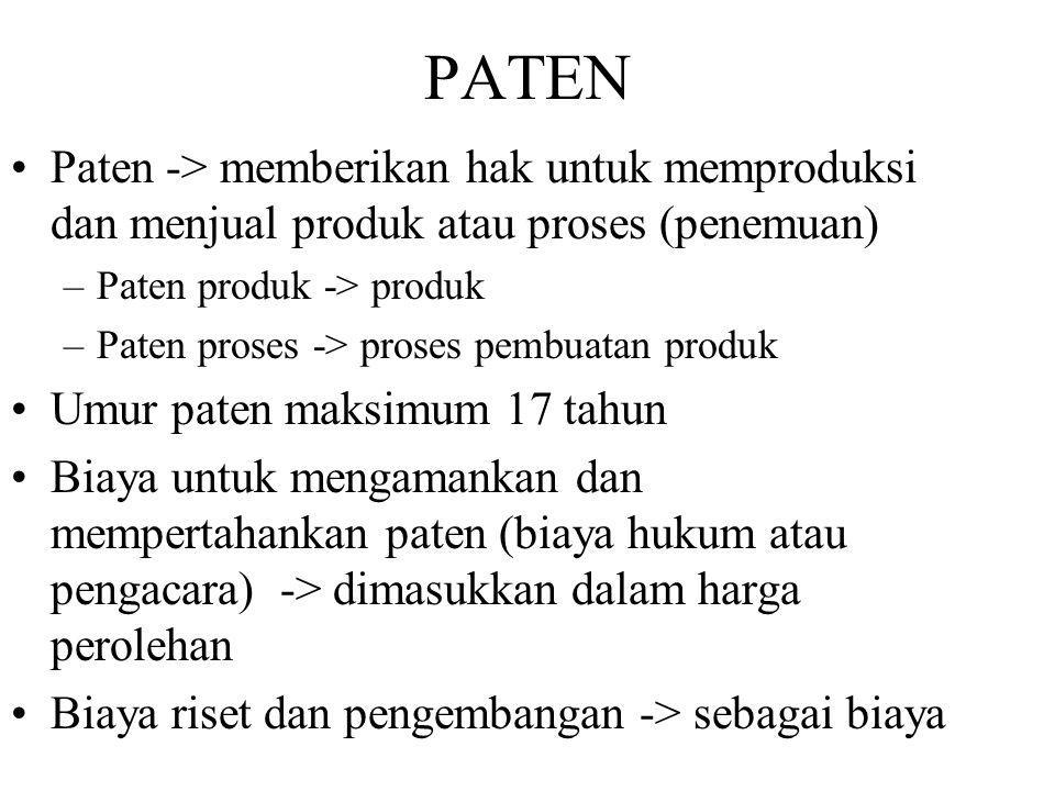 PATEN Paten -> memberikan hak untuk memproduksi dan menjual produk atau proses (penemuan) –Paten produk -> produk –Paten proses -> proses pembuatan pr