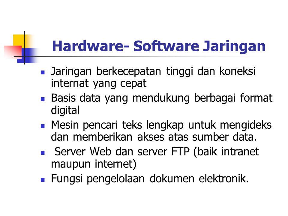 Hardware- Software Jaringan Jaringan berkecepatan tinggi dan koneksi internat yang cepat Basis data yang mendukung berbagai format digital Mesin penca