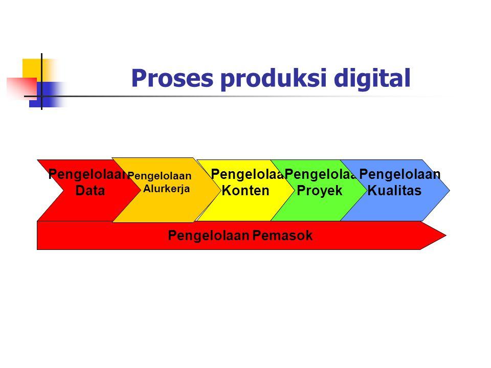 Pengelolaan Data Proses produksi digital Pengelolaan Pemasok Pengelolaan Alurkerja Pengelolaan Konten Pengelolaan Proyek Pengelolaan Kualitas