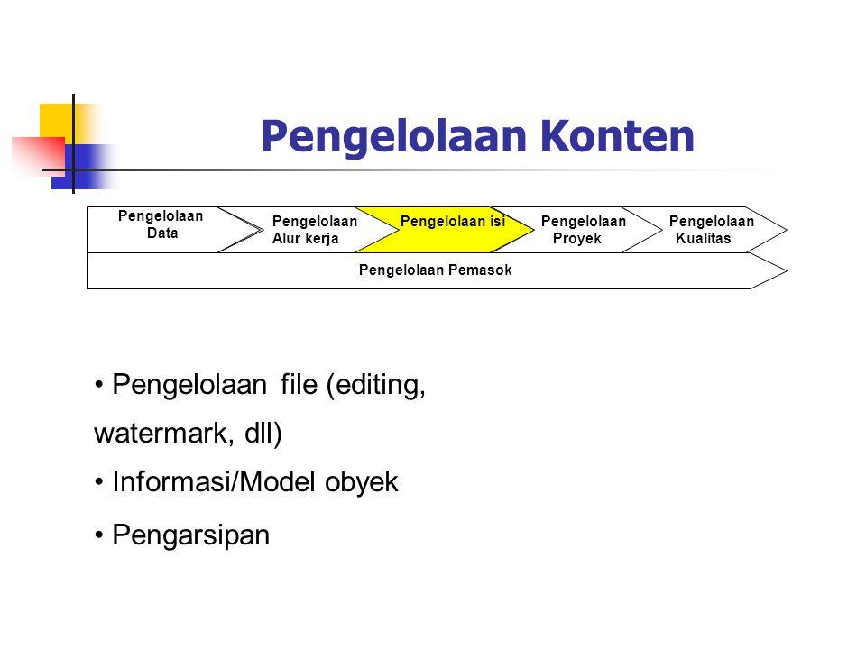 Pengelolaan Konten Pengelolaan Data Pengelolaan Alur kerja Pengelolaan isi Pengelolaan Proyek Pengelolaan Kualitas Pengelolaan Pemasok Pengelolaan fil