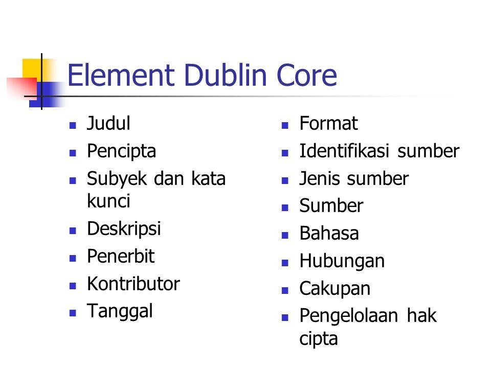 Element Dublin Core Judul Pencipta Subyek dan kata kunci Deskripsi Penerbit Kontributor Tanggal Format Identifikasi sumber Jenis sumber Sumber Bahasa