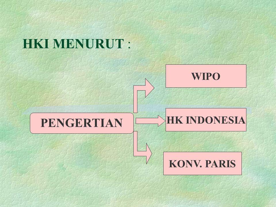 HKI MENURUT : WIPO HK INDONESIA KONV. PARIS PENGERTIAN