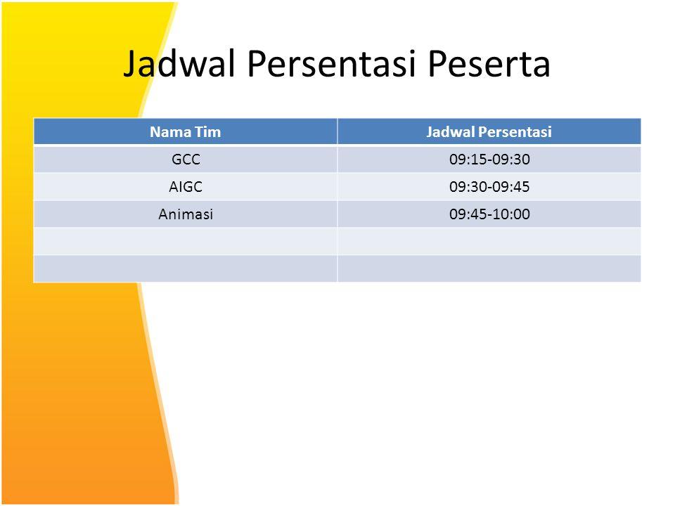 Jadwal Persentasi Peserta Nama TimJadwal Persentasi GCC09:15-09:30 AIGC09:30-09:45 Animasi09:45-10:00