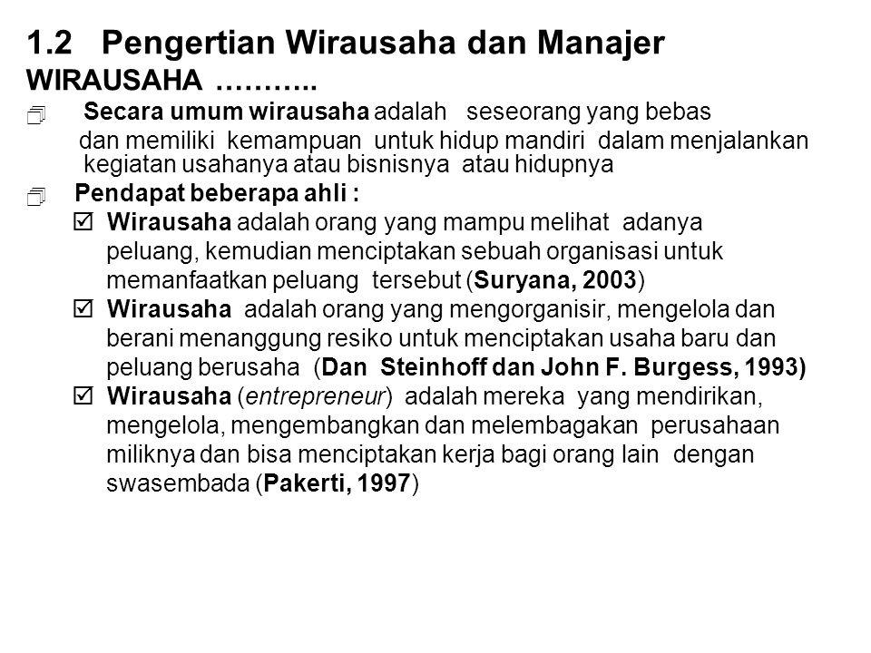 1.2 Pengertian Wirausaha dan Manajer WIRAUSAHA ………..  Secara umum wirausaha adalah seseorang yang bebas dan memiliki kemampuan untuk hidup mandiri da