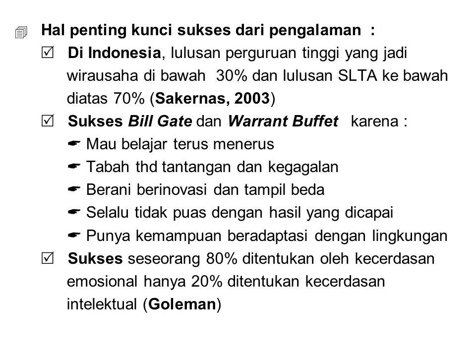  Hal penting kunci sukses dari pengalaman :  Di Indonesia, lulusan perguruan tinggi yang jadi wirausaha di bawah 30% dan lulusan SLTA ke bawah diata