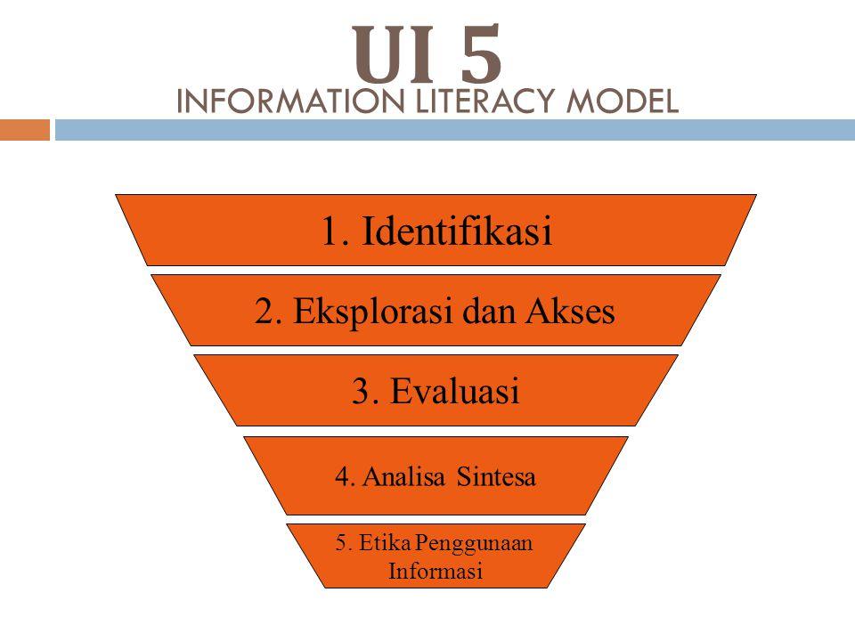 INFORMATION LITERACY MODEL UI 5 1. Identifikasi 2. Eksplorasi dan Akses 3. Evaluasi 4. Analisa Sintesa 5. Etika Penggunaan Informasi