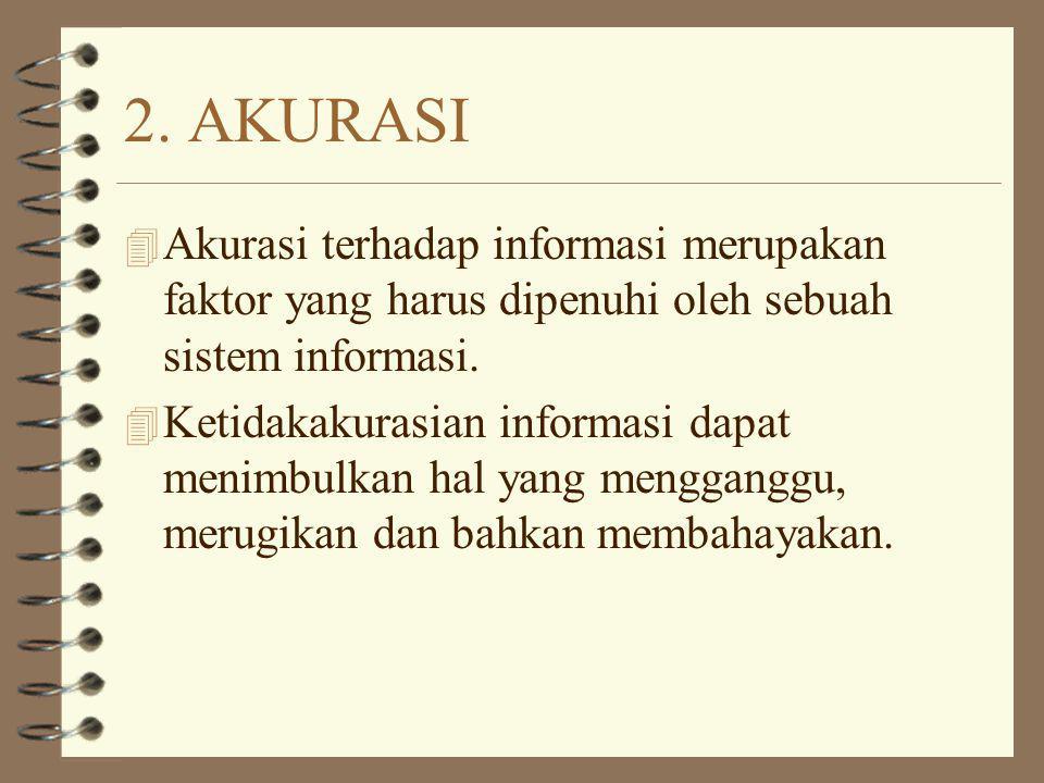 2. AKURASI 4 Akurasi terhadap informasi merupakan faktor yang harus dipenuhi oleh sebuah sistem informasi. 4 Ketidakakurasian informasi dapat menimbul