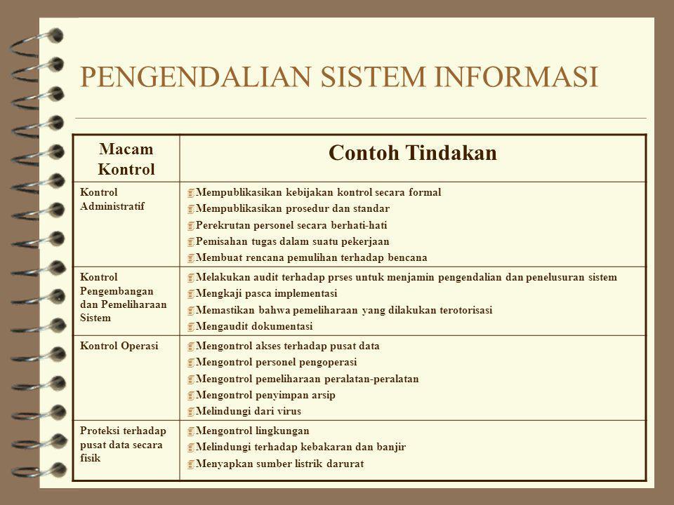 PENGENDALIAN SISTEM INFORMASI Macam Kontrol Contoh Tindakan Kontrol Administratif 4 Mempublikasikan kebijakan kontrol secara formal 4 Mempublikasikan