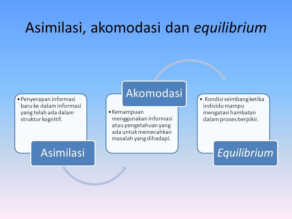 Asimilasi, akomodasi dan equilibrium Penyerapan informasi baru ke dalam informasi yang telah ada dalam struktur kognitif. Asimilasi Kemampuan mengguna