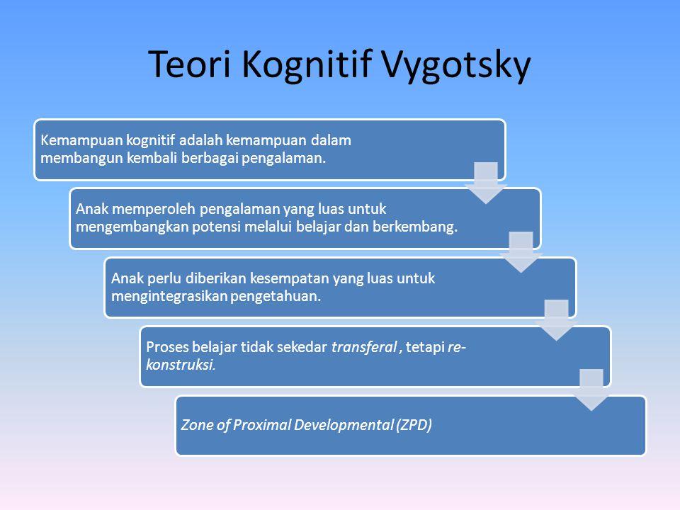 Teori Kognitif Vygotsky Kemampuan kognitif adalah kemampuan dalam membangun kembali berbagai pengalaman. Anak memperoleh pengalaman yang luas untuk me
