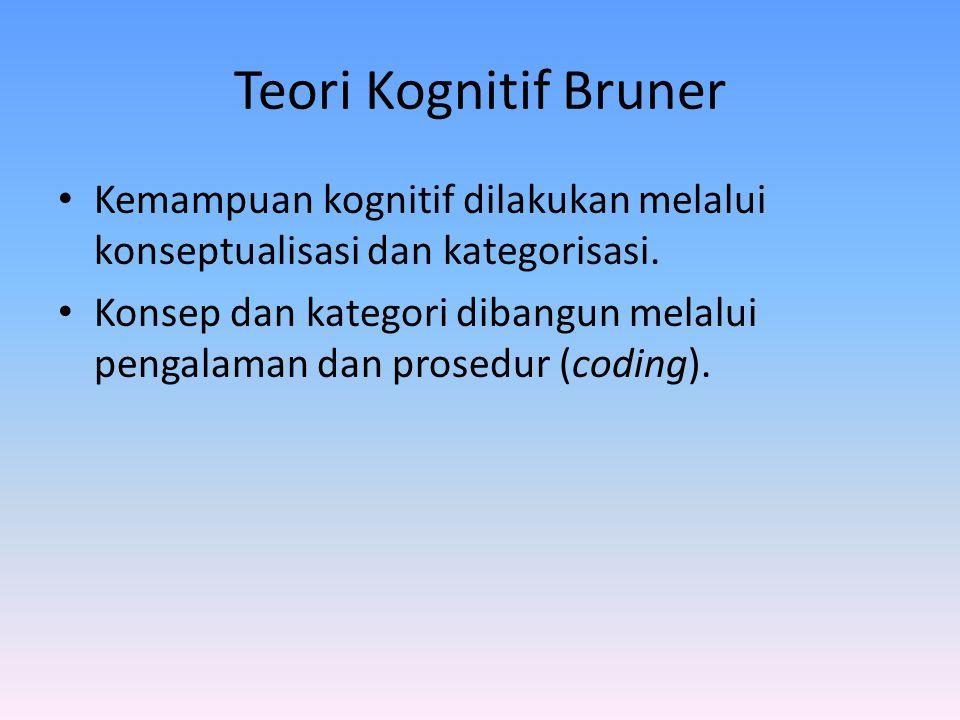 Teori Kognitif Bruner Kemampuan kognitif dilakukan melalui konseptualisasi dan kategorisasi. Konsep dan kategori dibangun melalui pengalaman dan prose