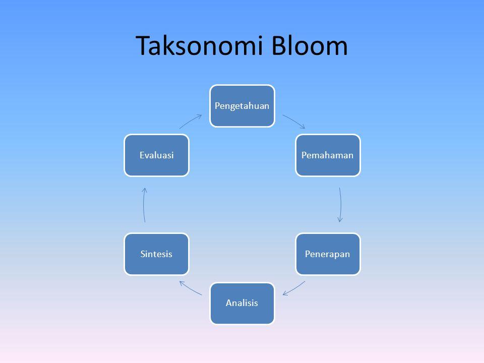 Taksonomi Bloom PengetahuanPemahamanPenerapanAnalisisSintesisEvaluasi