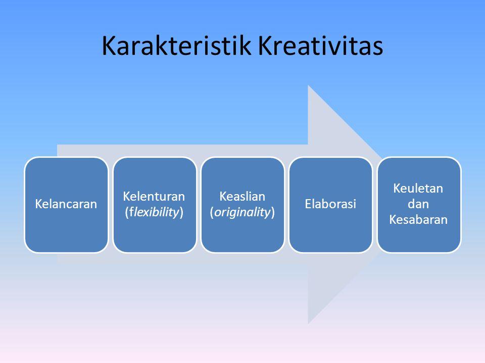 Karakteristik Kreativitas Kelancaran Kelenturan (flexibility) Keaslian (originality) Elaborasi Keuletan dan Kesabaran