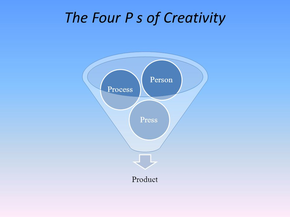 The Four P s of Creativity Product PressProcessPerson