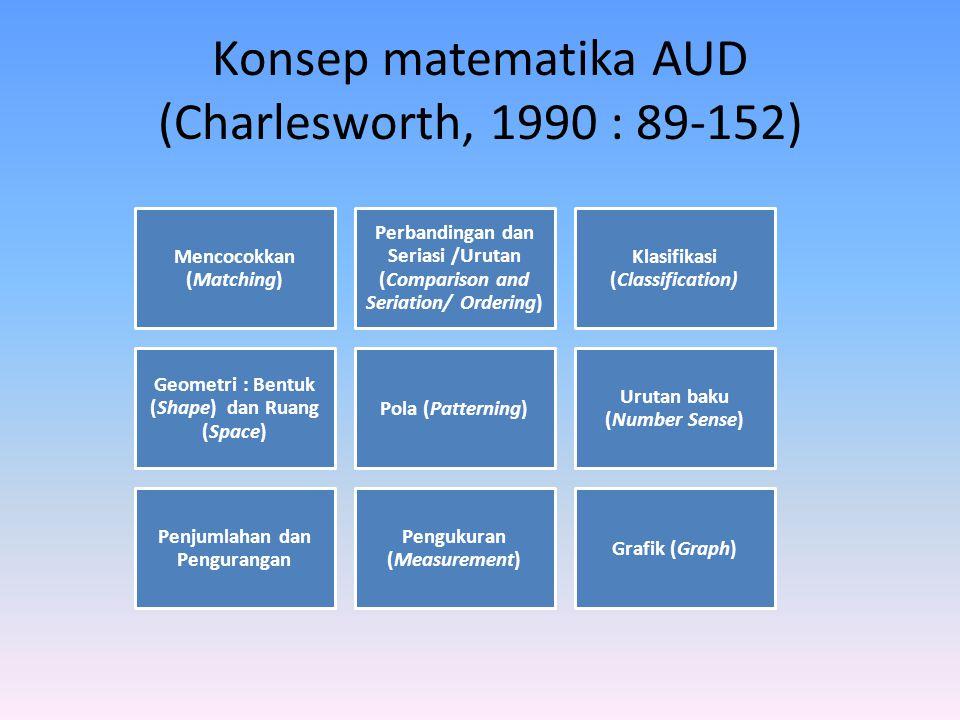 Konsep matematika AUD (Charlesworth, 1990 : 89-152) Mencocokkan (Matching) Perbandingan dan Seriasi /Urutan (Comparison and Seriation/ Ordering) Klasi