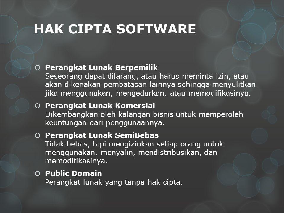 HAK CIPTA SOFTWARE  Perangkat Lunak Berpemilik Seseorang dapat dilarang, atau harus meminta izin, atau akan dikenakan pembatasan lainnya sehingga menyulitkan jika menggunakan, mengedarkan, atau memodifikasinya.
