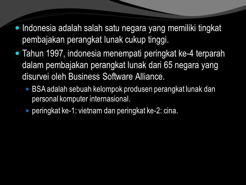 Indonesia adalah salah satu negara yang memiliki tingkat pembajakan perangkat lunak cukup tinggi. Tahun 1997, indonesia menempati peringkat ke-4 terpa