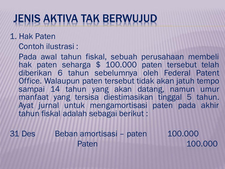 1. Hak Paten Contoh ilustrasi : Pada awal tahun fiskal, sebuah perusahaan membeli hak paten seharga $ 100.000 paten tersebut telah diberikan 6 tahun s