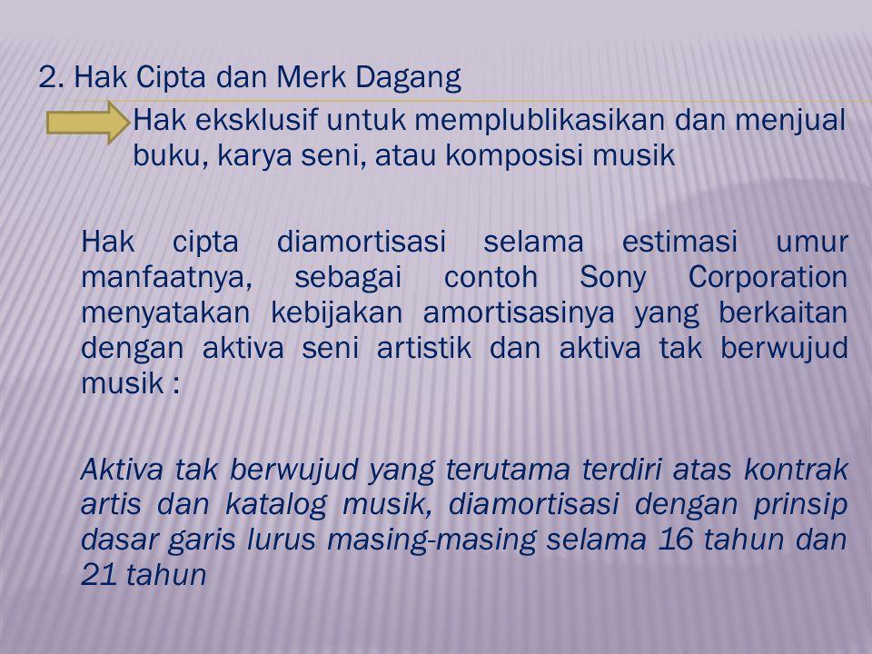 2. Hak Cipta dan Merk Dagang Hak eksklusif untuk memplublikasikan dan menjual buku, karya seni, atau komposisi musik Hak cipta diamortisasi selama est