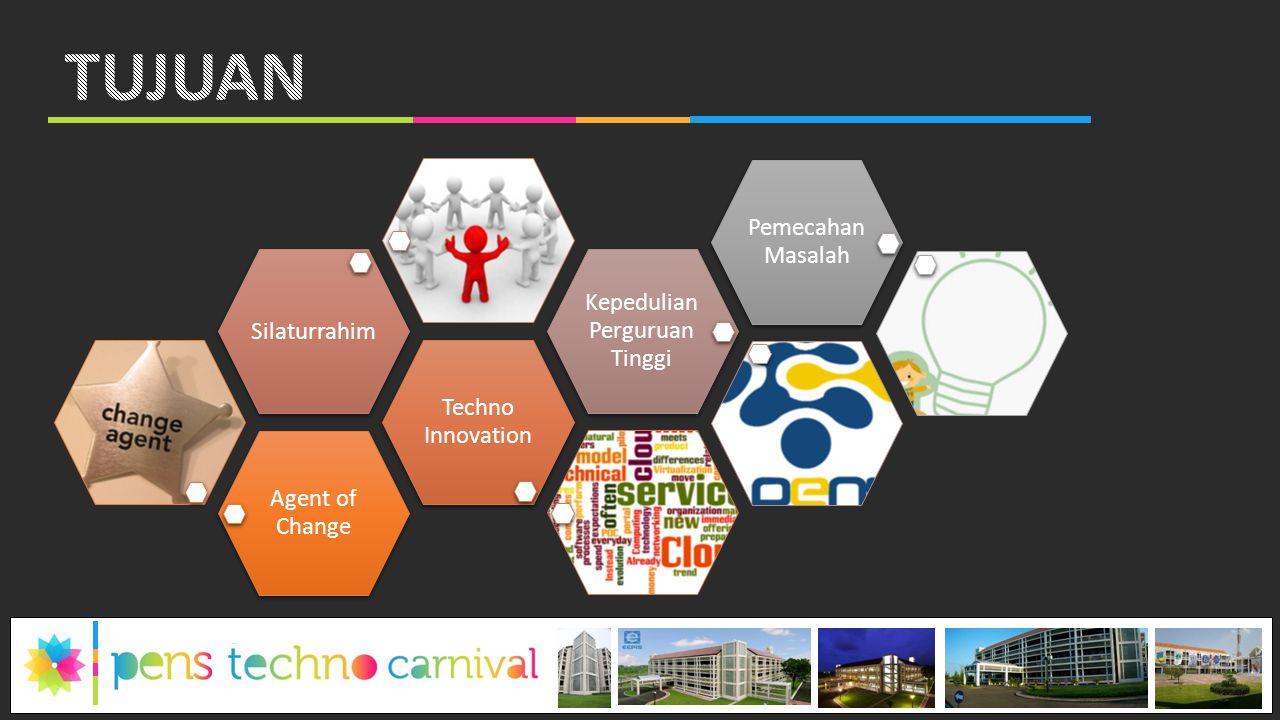 Agent of Change Techno Innovation Silaturrahim Kepedulian Perguruan Tinggi Pemecahan Masalah