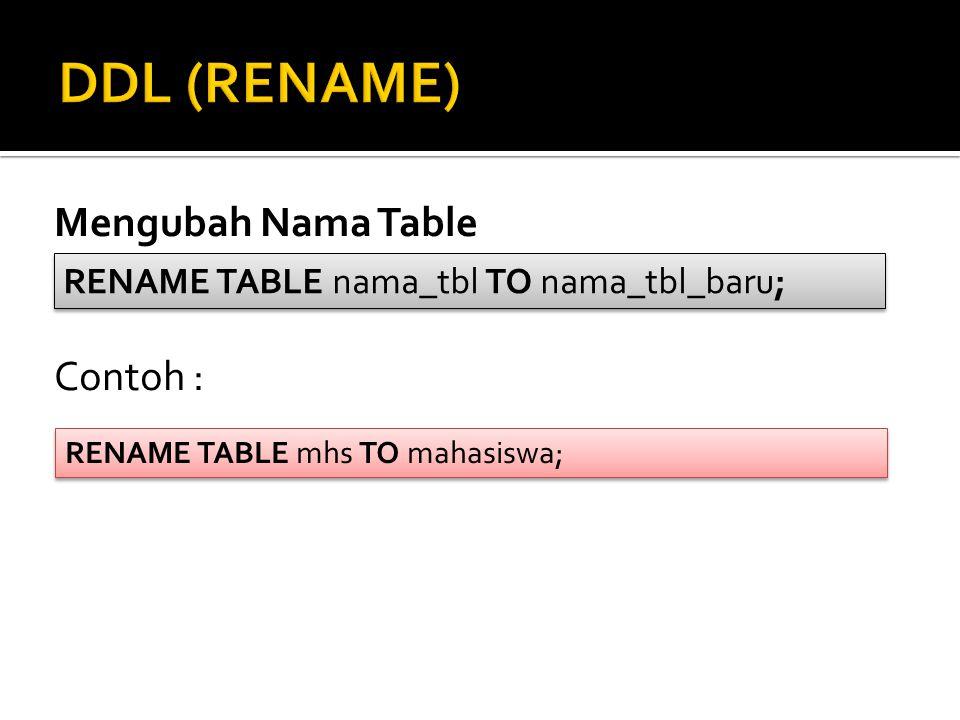 Mengubah Nama Table Contoh : RENAME TABLE nama_tbl TO nama_tbl_baru; RENAME TABLE mhs TO mahasiswa;
