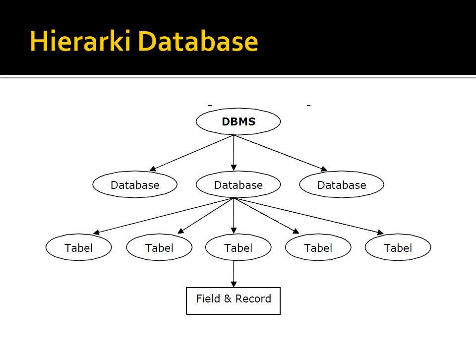 MySQL adalah sebuah perangkat lunak sistem manajemen basis data SQL (bahasa Inggris: database management system) atau DBMS yang multithread, multi-user, dengan sekitar 6 juta instalasi di seluruh dunia.