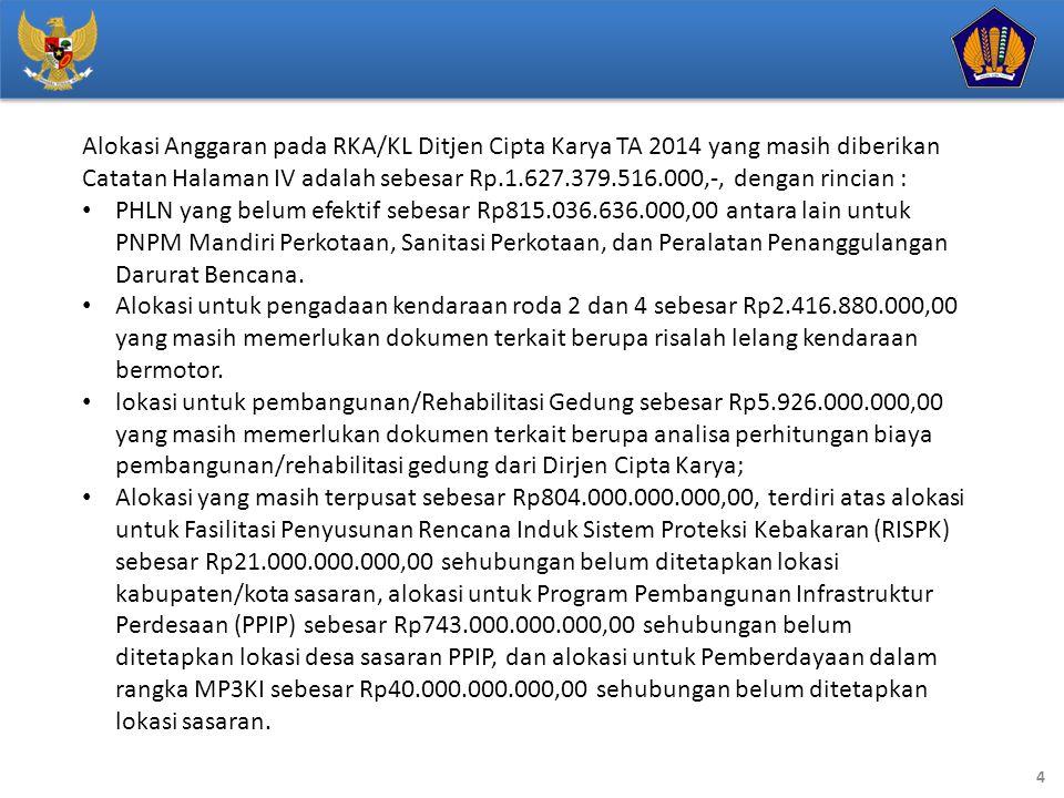4 Alokasi Anggaran pada RKA/KL Ditjen Cipta Karya TA 2014 yang masih diberikan Catatan Halaman IV adalah sebesar Rp.1.627.379.516.000,-, dengan rincia