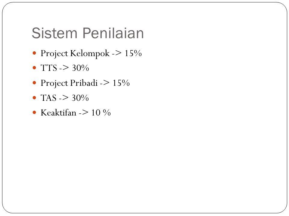 Sistem Penilaian Project Kelompok -> 15% TTS -> 30% Project Pribadi -> 15% TAS -> 30% Keaktifan -> 10 %