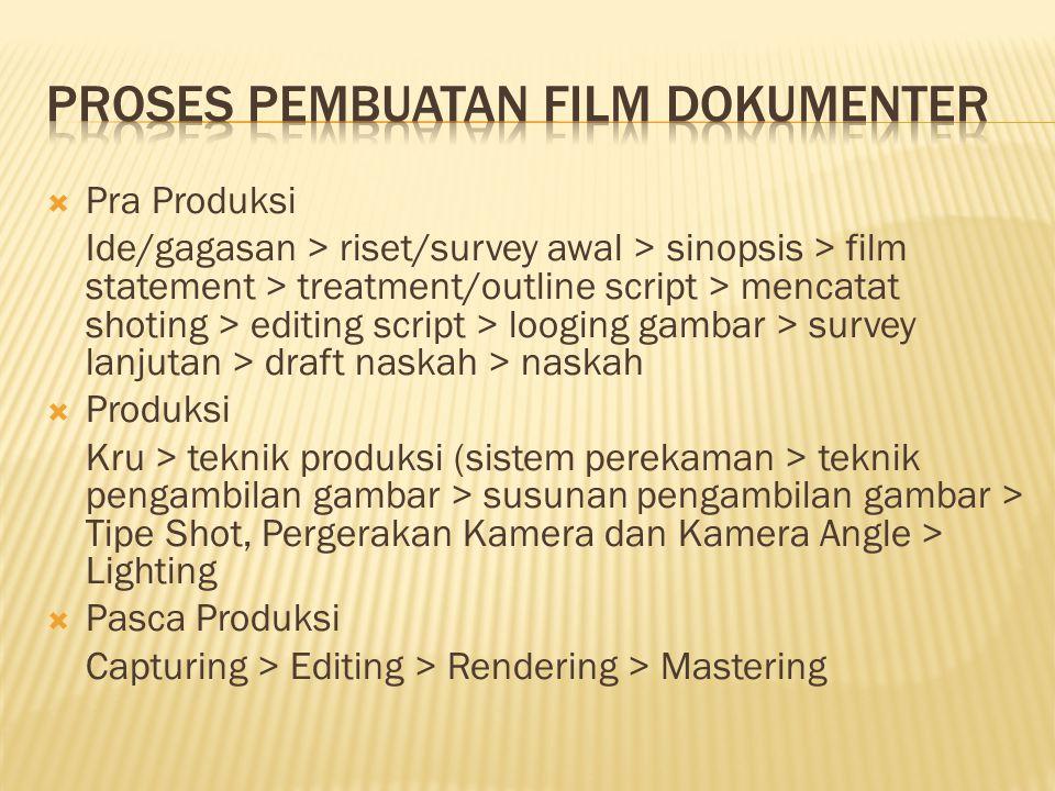  Pra Produksi Ide/gagasan > riset/survey awal > sinopsis > film statement > treatment/outline script > mencatat shoting > editing script > looging ga