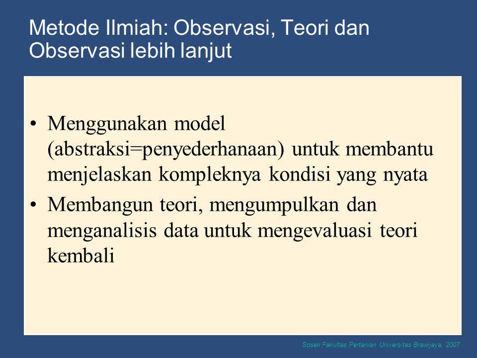 Sosek Fakultas Pertanian Universitas Brawijaya, 2007 Metode Ilmiah: Observasi, Teori dan Observasi lebih lanjut Menggunakan model (abstraksi=penyederh