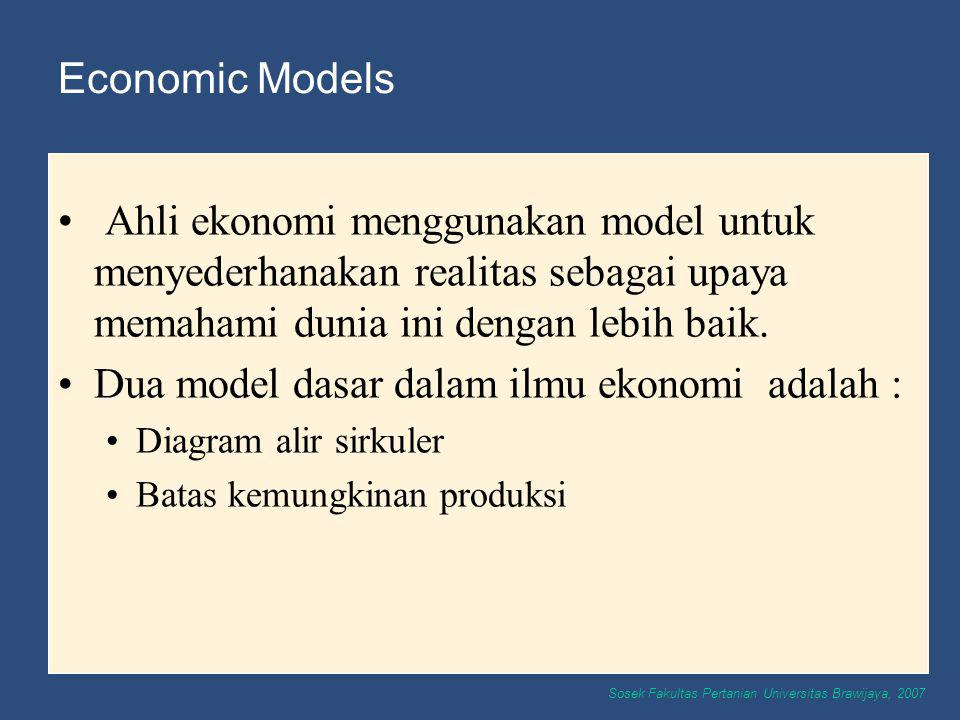 Sosek Fakultas Pertanian Universitas Brawijaya, 2007 Model Pertama : The Circular-Flow Diagram The circular-flow diagram is a visual model of the economy that shows how dollars flow through markets among households and firms.