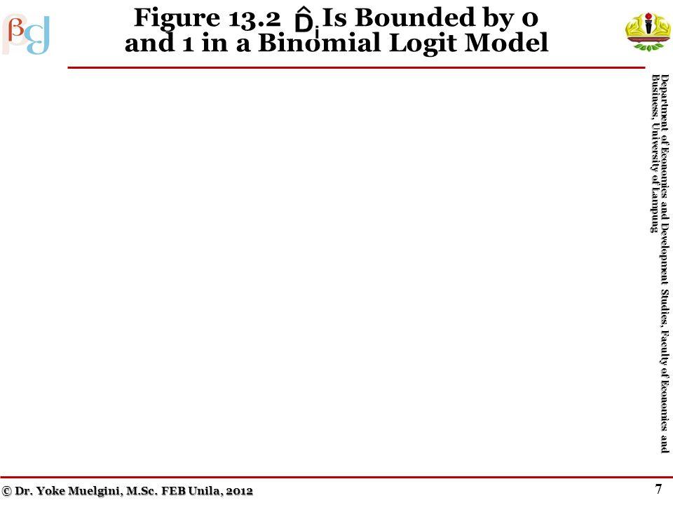 """6 The Binomial Logit Model Menurut Geweke, John Horowitz, dan Hashem Pesaran (2006), orang pertama yang menggunakan istilah """"econometrics"""" adalah Pawe"""