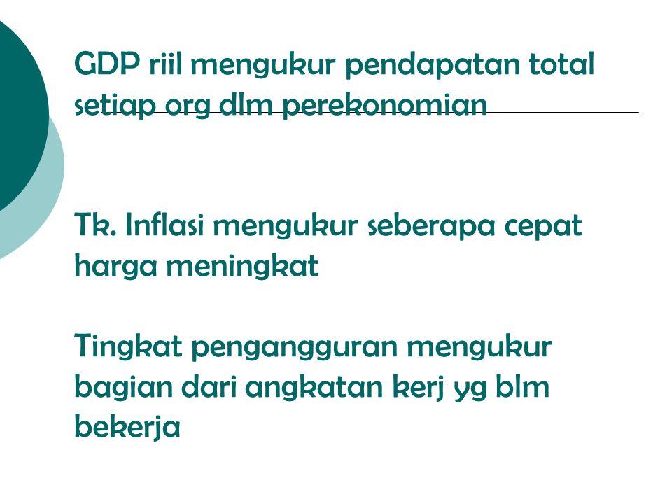 GDP riil mengukur pendapatan total setiap org dlm perekonomian Tk. Inflasi mengukur seberapa cepat harga meningkat Tingkat pengangguran mengukur bagia