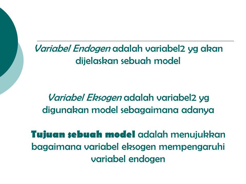 Variabel Endogen adalah variabel2 yg akan dijelaskan sebuah model Variabel Eksogen adalah variabel2 yg digunakan model sebagaimana adanya Tujuan sebua