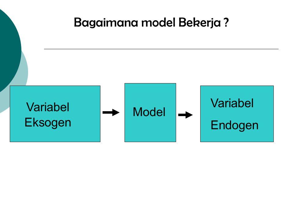 Variabel Eksogen Model Variabel Endogen Bagaimana model Bekerja ?