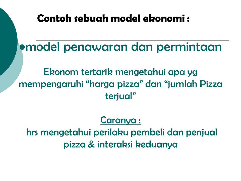 """model penawaran dan permintaan Ekonom tertarik mengetahui apa yg mempengaruhi """"harga pizza"""" dan """"jumlah Pizza terjual"""" Caranya : hrs mengetahui perila"""