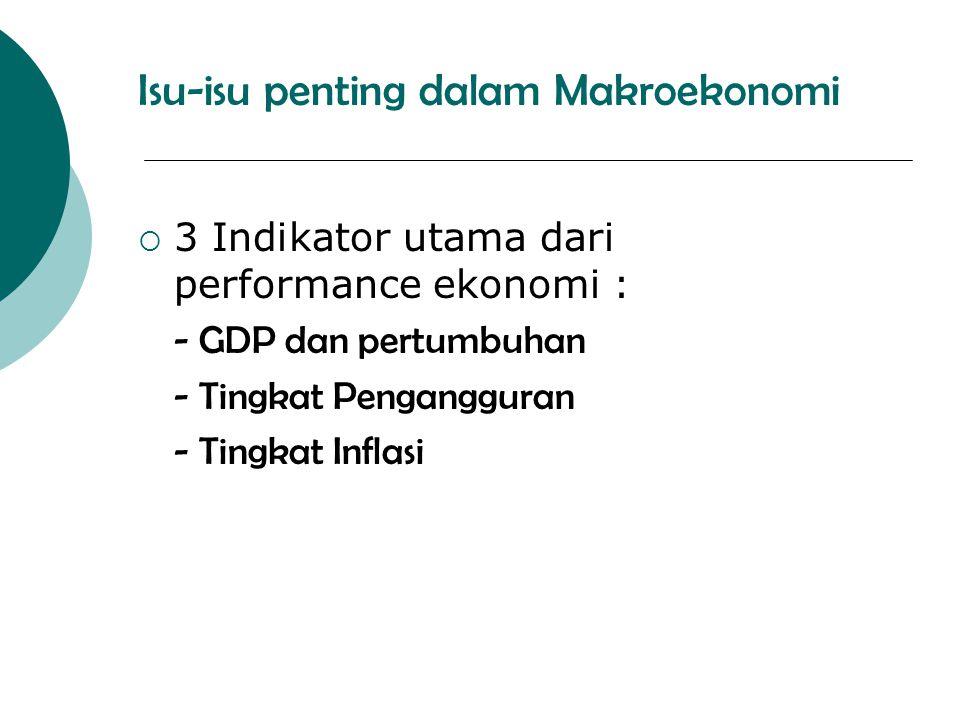 Isu-isu penting dalam Makroekonomi  3 Indikator utama dari performance ekonomi : - GDP dan pertumbuhan - Tingkat Pengangguran - Tingkat Inflasi