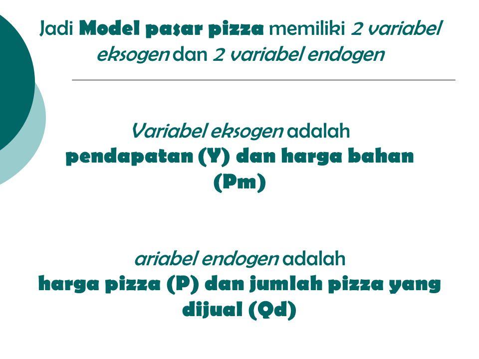 Jadi Model pasar pizza memiliki 2 variabel eksogen dan 2 variabel endogen Variabel eksogen adalah pendapatan (Y) dan harga bahan (Pm) ariabel endogen