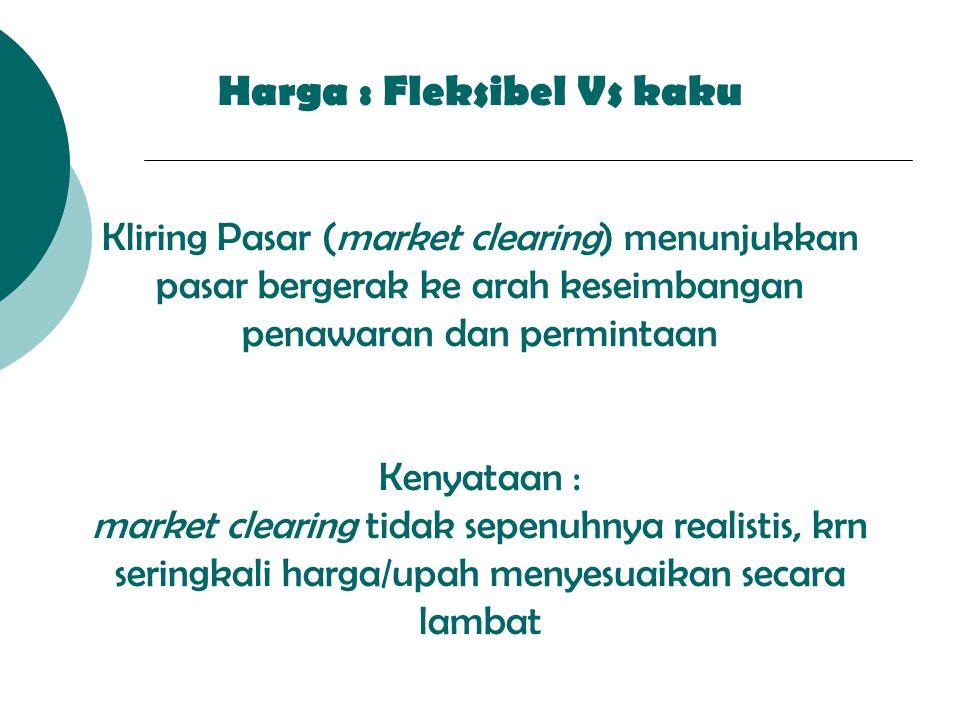 Harga : Fleksibel Vs kaku Kliring Pasar (market clearing) menunjukkan pasar bergerak ke arah keseimbangan penawaran dan permintaan Kenyataan : market