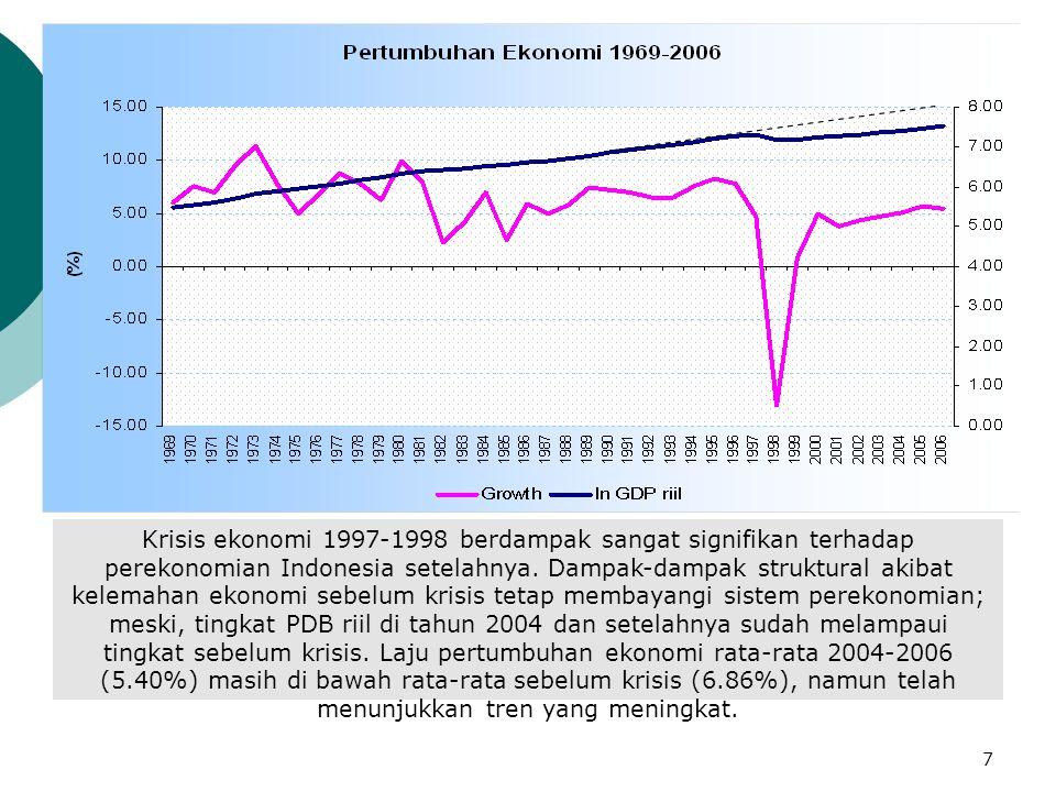 7 Krisis ekonomi 1997-1998 berdampak sangat signifikan terhadap perekonomian Indonesia setelahnya. Dampak-dampak struktural akibat kelemahan ekonomi s