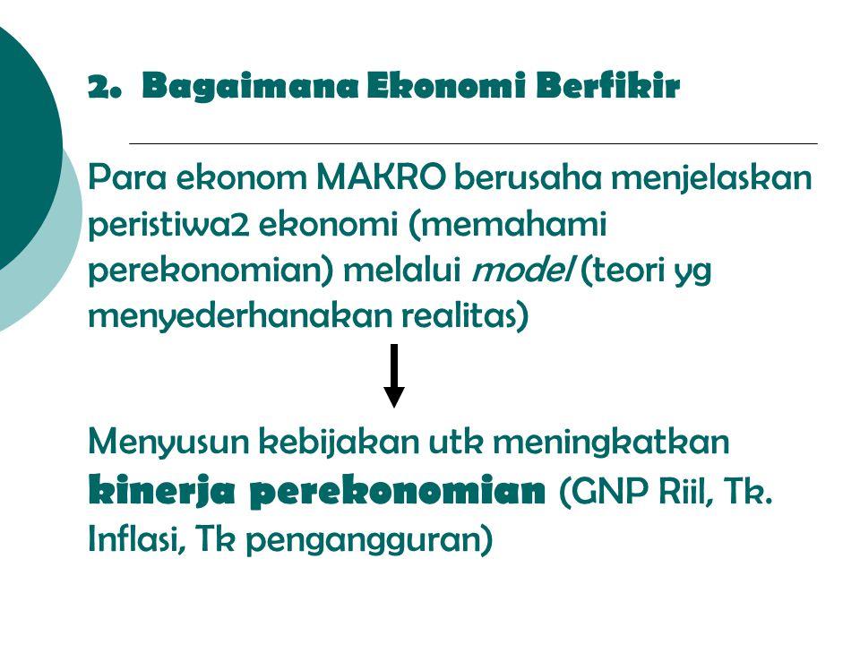 2. Bagaimana Ekonomi Berfikir Para ekonom MAKRO berusaha menjelaskan peristiwa2 ekonomi (memahami perekonomian) melalui model (teori yg menyederhanaka