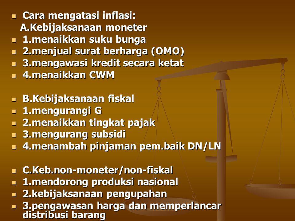Cara mengatasi inflasi: Cara mengatasi inflasi: A.Kebijaksanaan moneter A.Kebijaksanaan moneter 1.menaikkan suku bunga 1.menaikkan suku bunga 2.menjual surat berharga (OMO) 2.menjual surat berharga (OMO) 3.mengawasi kredit secara ketat 3.mengawasi kredit secara ketat 4.menaikkan CWM 4.menaikkan CWM B.Kebijaksanaan fiskal B.Kebijaksanaan fiskal 1.mengurangi G 1.mengurangi G 2.menaikkan tingkat pajak 2.menaikkan tingkat pajak 3.mengurang subsidi 3.mengurang subsidi 4.menambah pinjaman pem.baik DN/LN 4.menambah pinjaman pem.baik DN/LN C.Keb.non-moneter/non-fiskal C.Keb.non-moneter/non-fiskal 1.mendorong produksi nasional 1.mendorong produksi nasional 2.kebijaksanaan pengupahan 2.kebijaksanaan pengupahan 3.pengawasan harga dan memperlancar distribusi barang 3.pengawasan harga dan memperlancar distribusi barang