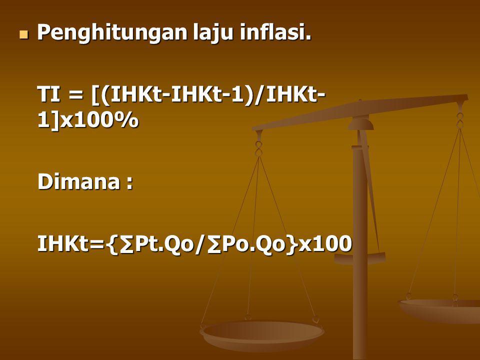Penghitungan laju inflasi.Penghitungan laju inflasi.