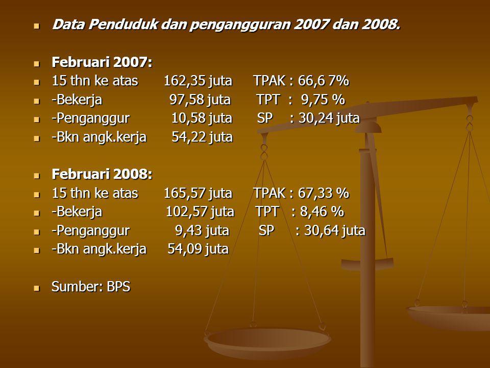 Data Penduduk dan pengangguran 2007 dan 2008.Data Penduduk dan pengangguran 2007 dan 2008.