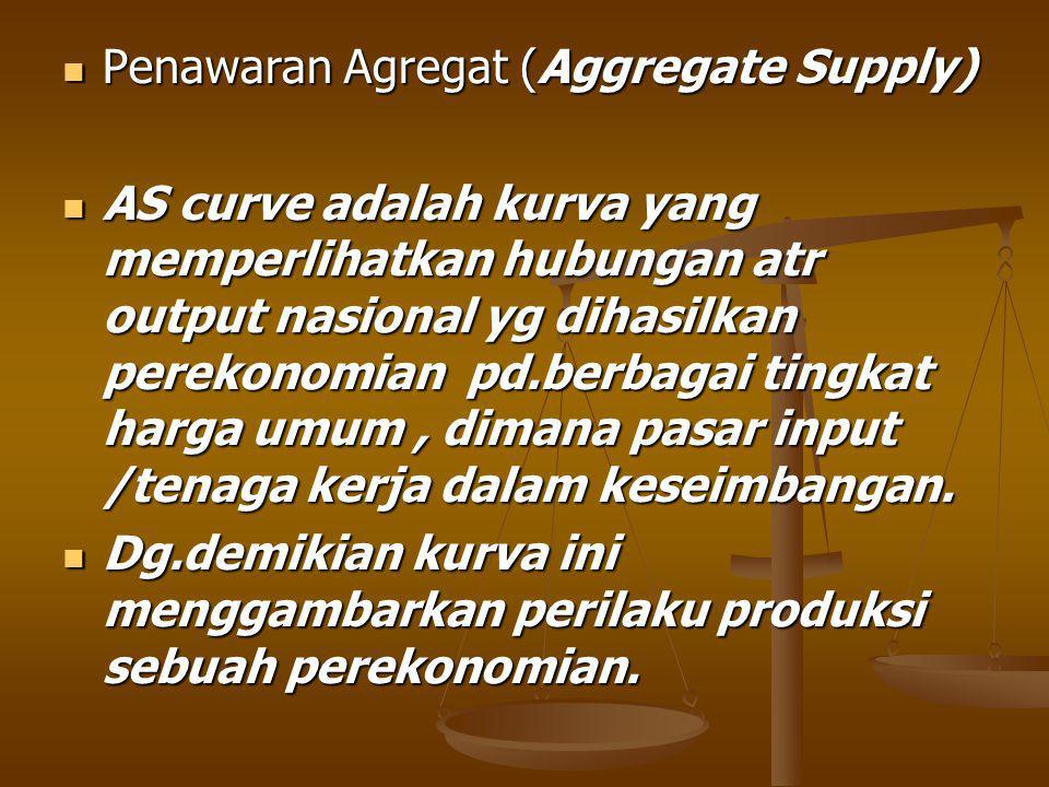 Penawaran Agregat (Aggregate Supply) Penawaran Agregat (Aggregate Supply) AS curve adalah kurva yang memperlihatkan hubungan atr output nasional yg dihasilkan perekonomian pd.berbagai tingkat harga umum, dimana pasar input /tenaga kerja dalam keseimbangan.