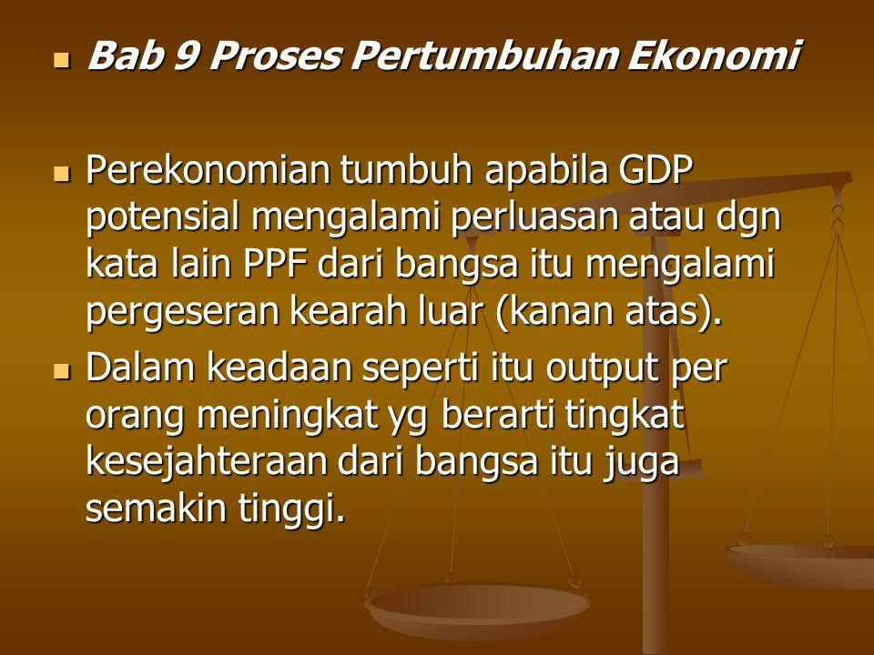 Bab 9 Proses Pertumbuhan Ekonomi Bab 9 Proses Pertumbuhan Ekonomi Perekonomian tumbuh apabila GDP potensial mengalami perluasan atau dgn kata lain PPF dari bangsa itu mengalami pergeseran kearah luar (kanan atas).